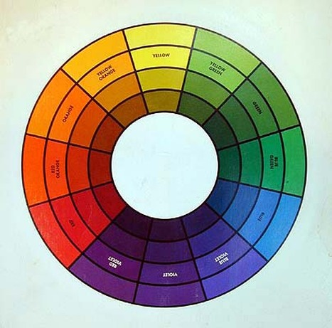 Color Wheel Showing Primary Secondary And Tertiary Colors With Values